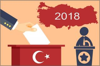2018 elections of Turkey